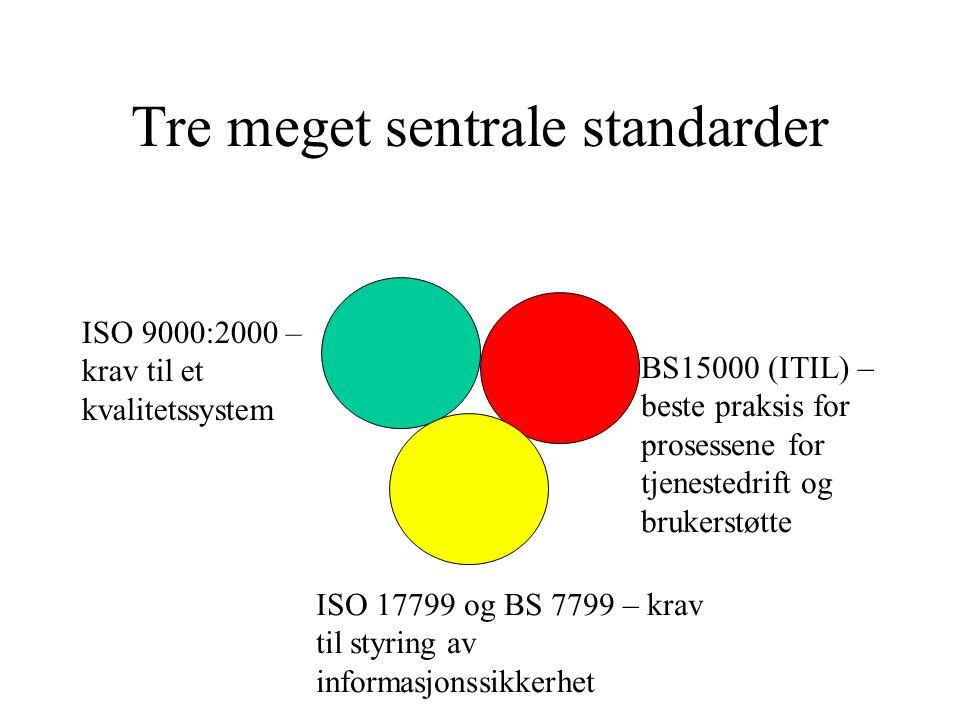 Tre meget sentrale standarder