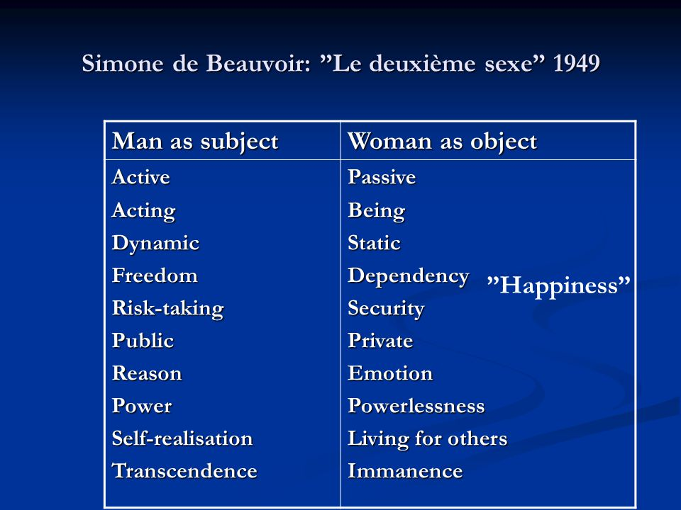 Simone de Beauvoir: Le deuxième sexe 1949
