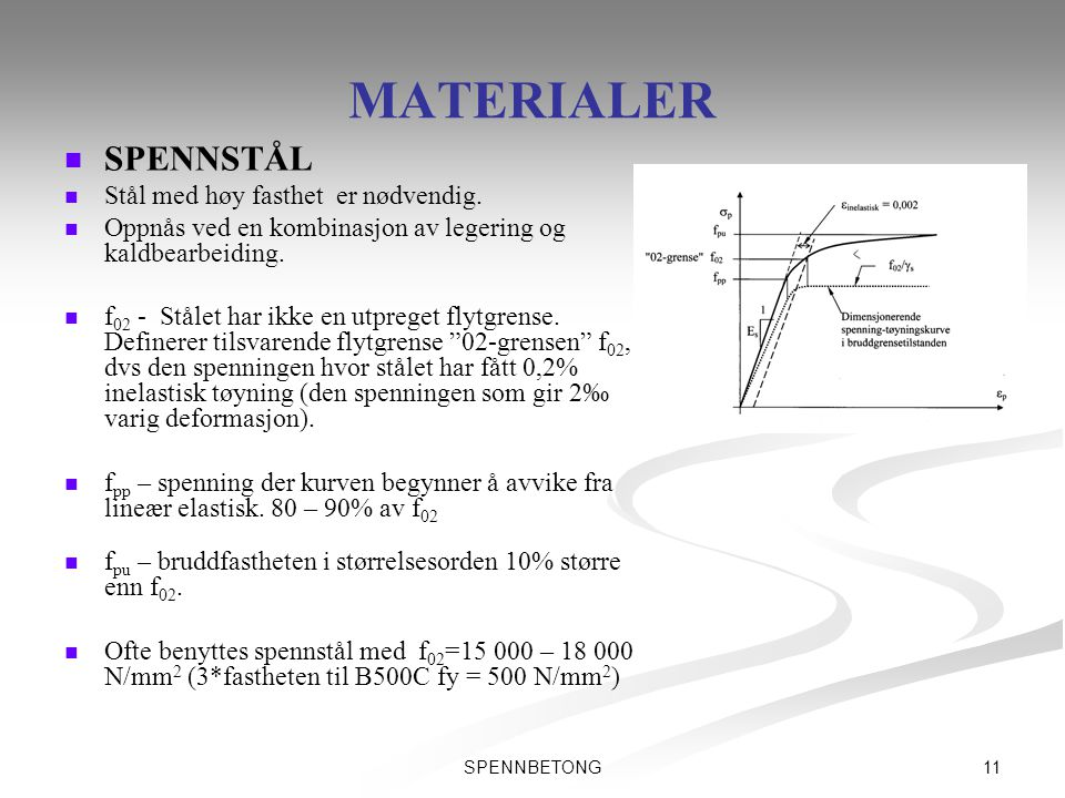 MATERIALER SPENNSTÅL Stål med høy fasthet er nødvendig.