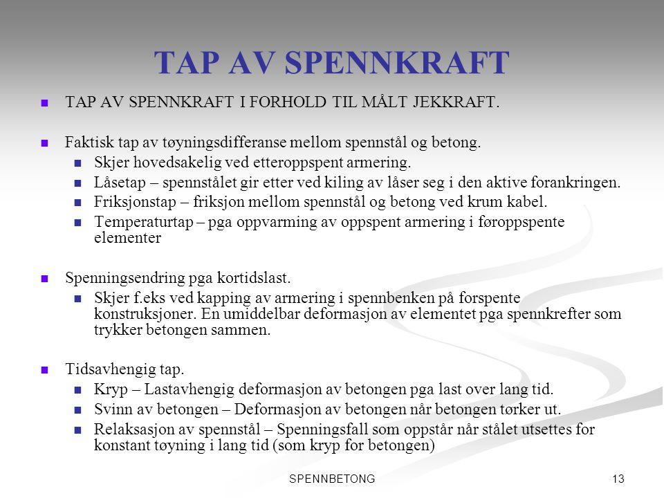 TAP AV SPENNKRAFT TAP AV SPENNKRAFT I FORHOLD TIL MÅLT JEKKRAFT.