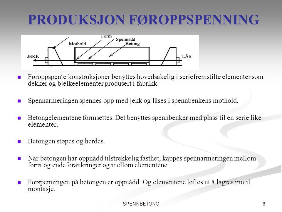PRODUKSJON FØROPPSPENNING