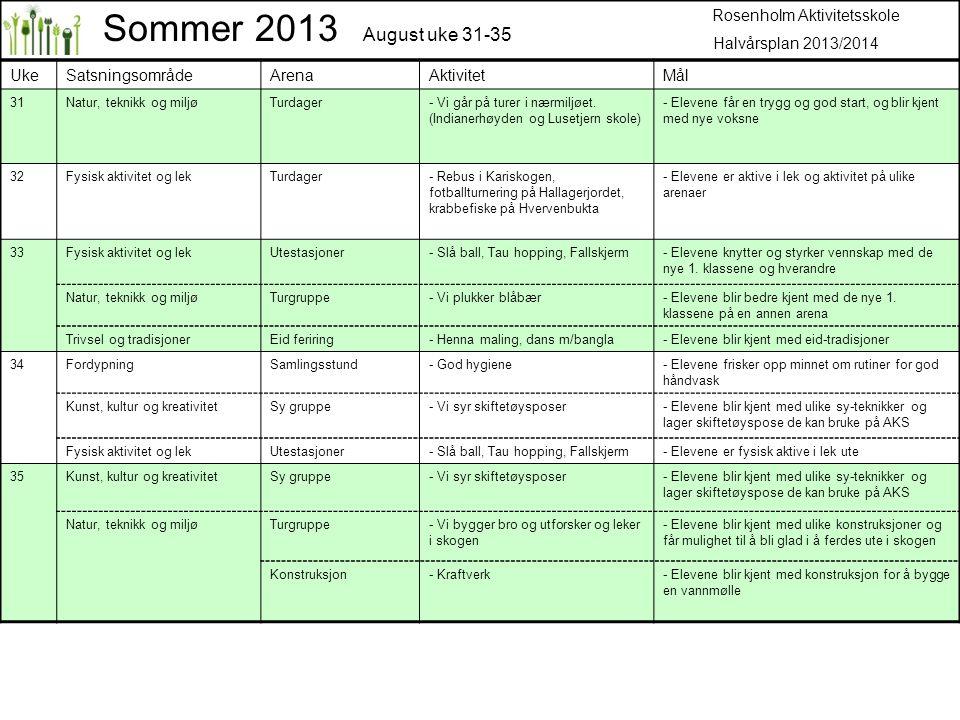 Sommer 2013 August uke 31-35 Rosenholm Aktivitetsskole
