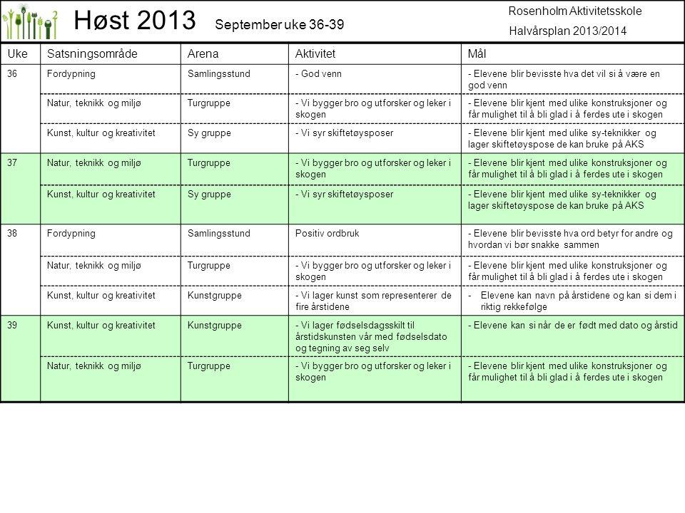 Høst 2013 September uke 36-39 Rosenholm Aktivitetsskole