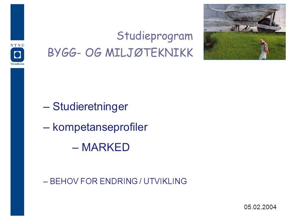 Studieprogram BYGG- OG MILJØTEKNIKK Studieretninger kompetanseprofiler