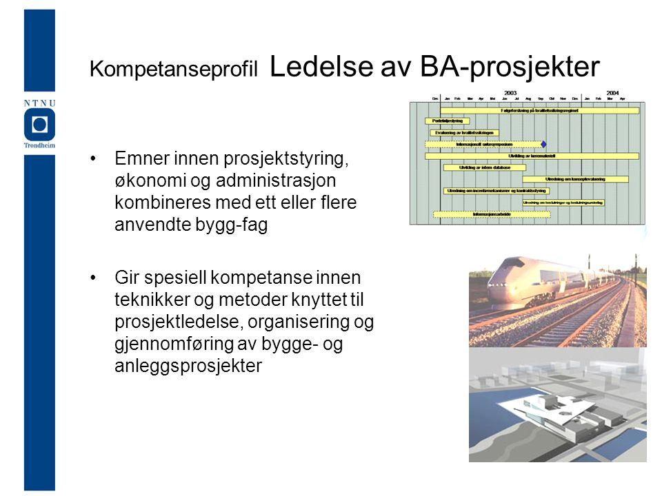 Kompetanseprofil Ledelse av BA-prosjekter