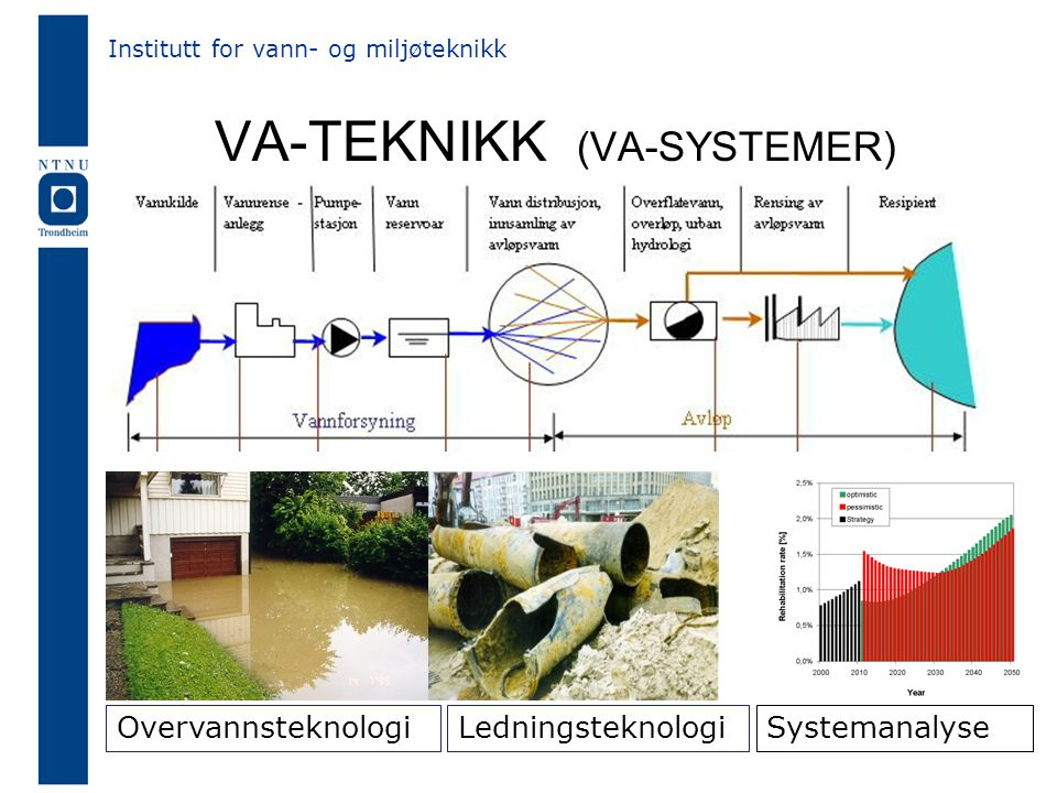 VA-TEKNIKK (VA-SYSTEMER)