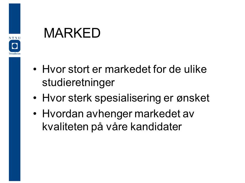 MARKED Hvor stort er markedet for de ulike studieretninger