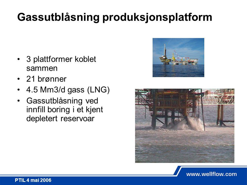 Gassutblåsning produksjonsplatform