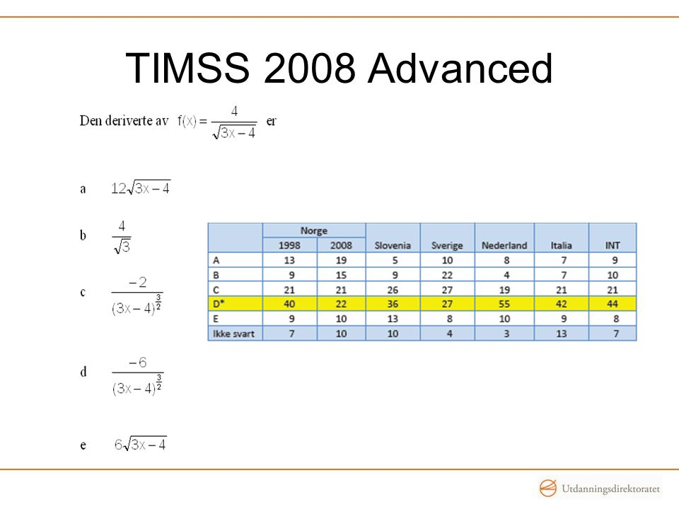 TIMSS 2008 Advanced