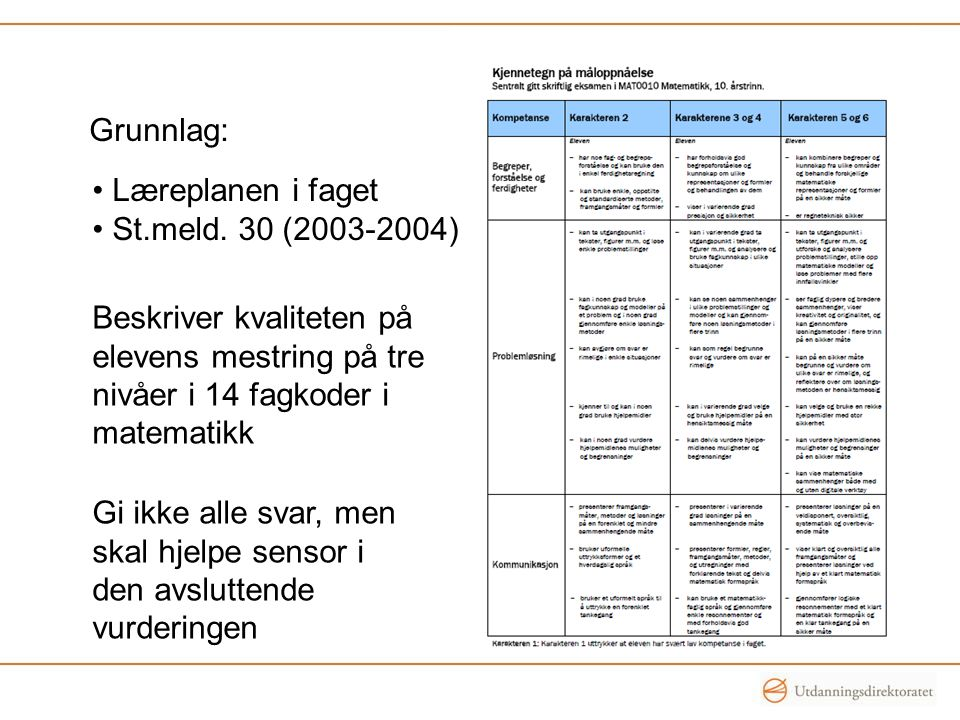 Grunnlag: Læreplanen i faget. St.meld. 30 (2003-2004) Beskriver kvaliteten på. elevens mestring på tre nivåer i 14 fagkoder i matematikk.