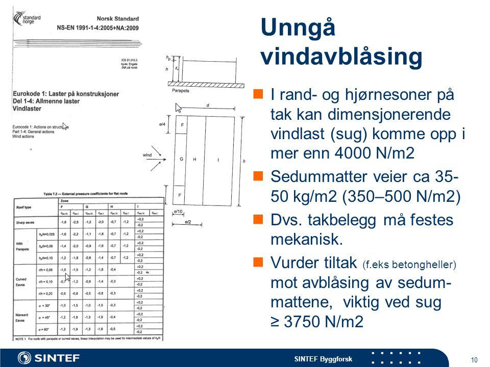 Unngå vindavblåsing I rand- og hjørnesoner på tak kan dimensjonerende vindlast (sug) komme opp i mer enn 4000 N/m2.