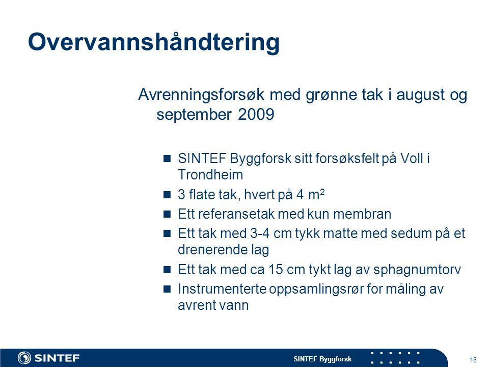 Overvannshåndtering Avrenningsforsøk med grønne tak i august og september 2009. SINTEF Byggforsk sitt forsøksfelt på Voll i Trondheim.