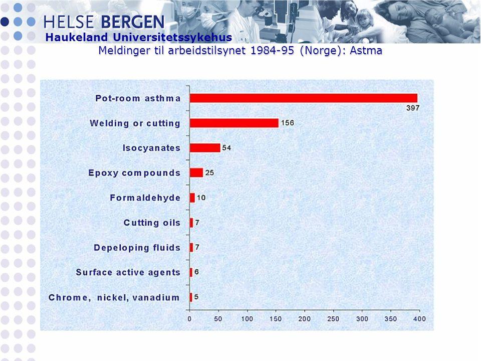 Meldinger til arbeidstilsynet 1984-95 (Norge): Astma