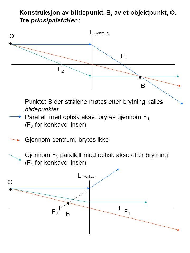 Konstruksjon av bildepunkt, B, av et objektpunkt, O