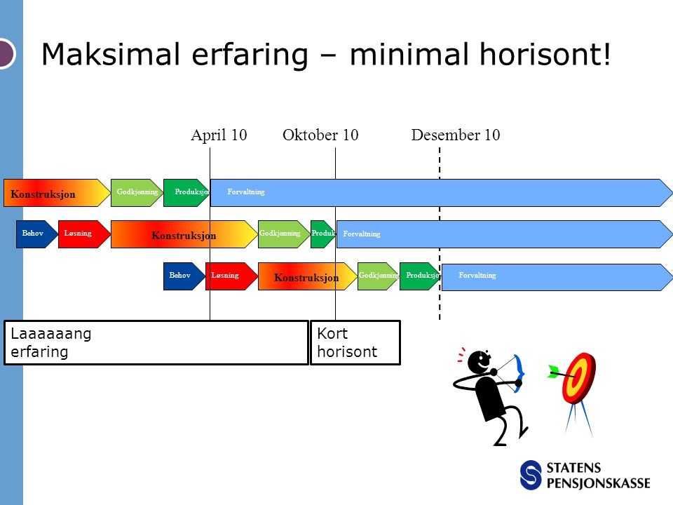 Maksimal erfaring – minimal horisont!