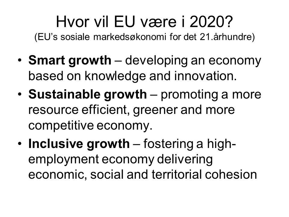 Hvor vil EU være i 2020. (EU's sosiale markedsøkonomi for det 21
