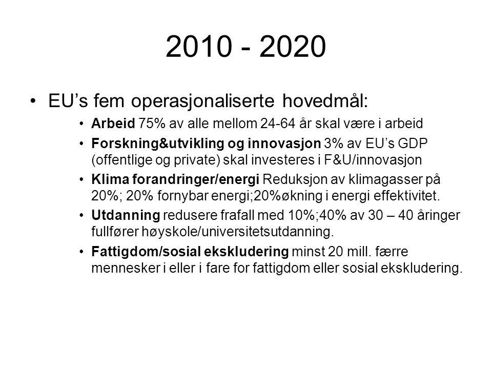 2010 - 2020 EU's fem operasjonaliserte hovedmål: