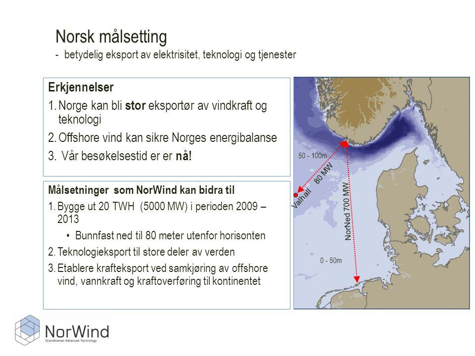 Norsk målsetting - betydelig eksport av elektrisitet, teknologi og tjenester