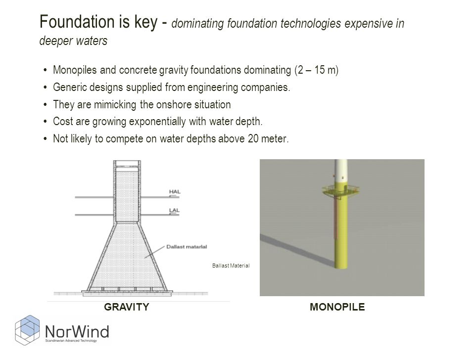 Foundation is key - dominating foundation technologies expensive in deeper waters