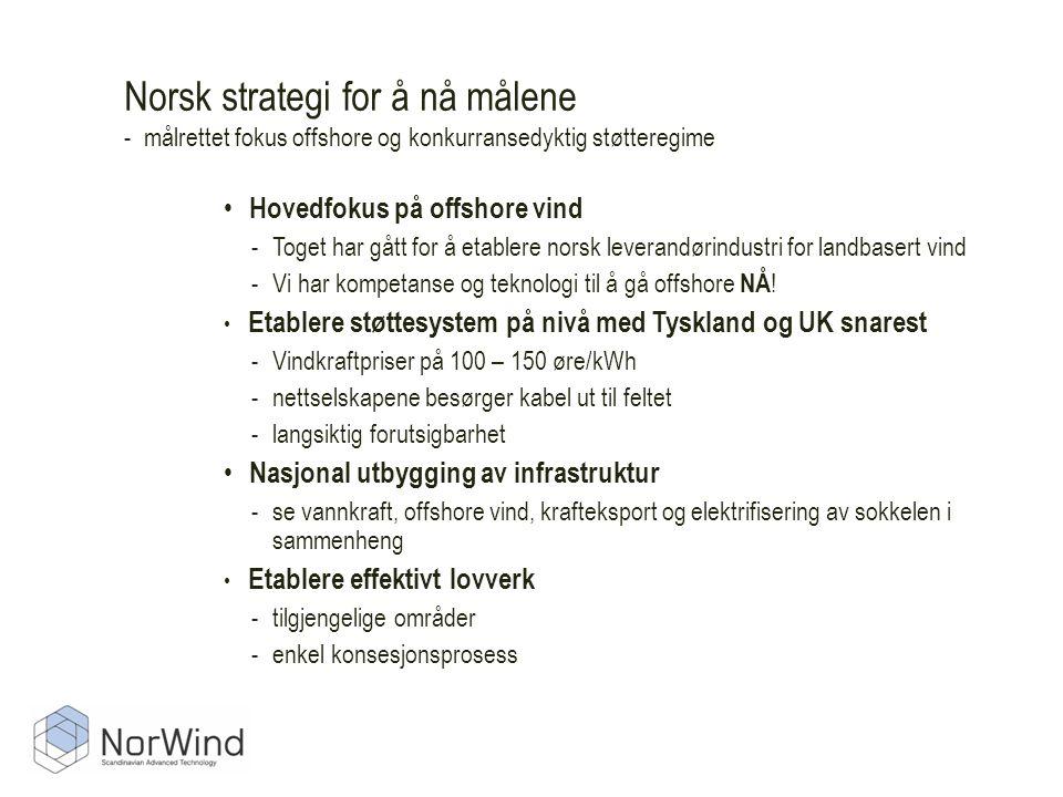 Norsk strategi for å nå målene - målrettet fokus offshore og konkurransedyktig støtteregime