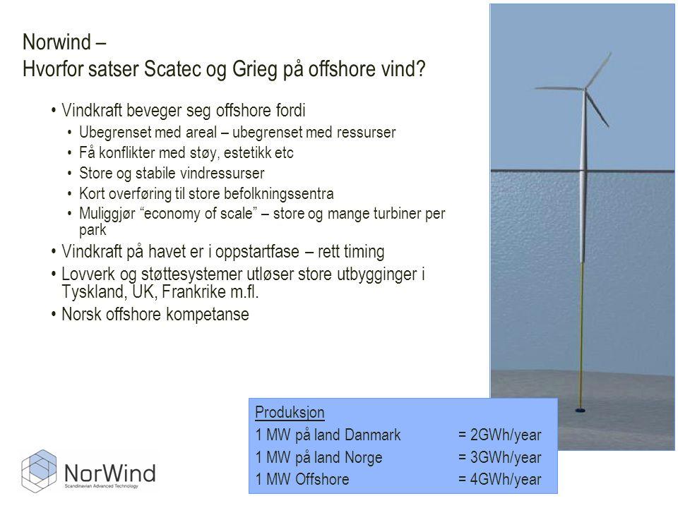 Norwind – Hvorfor satser Scatec og Grieg på offshore vind
