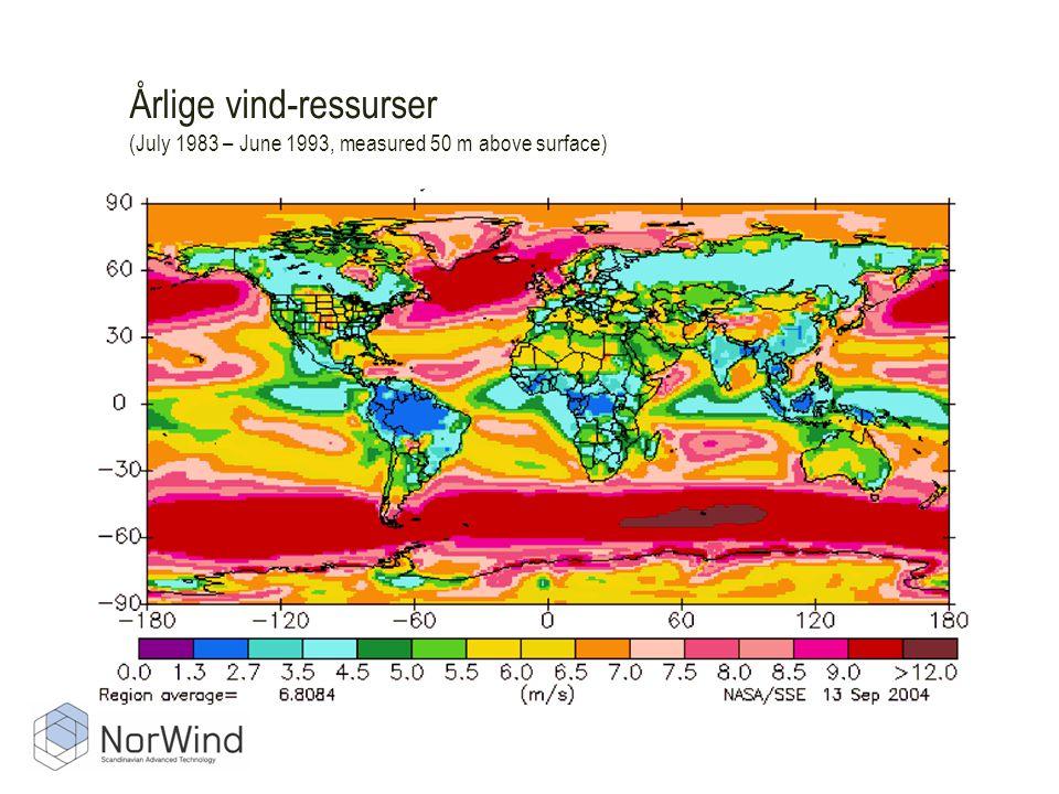 Årlige vind-ressurser