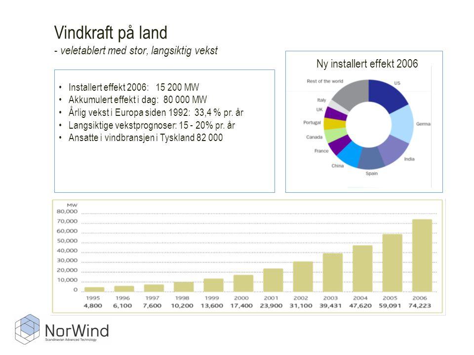 Vindkraft på land - veletablert med stor, langsiktig vekst
