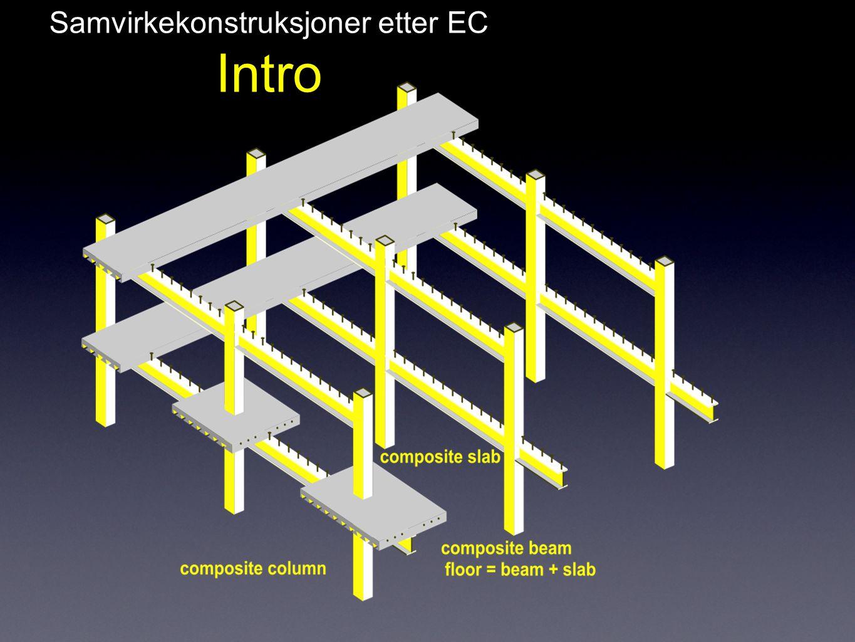 Samvirkekonstruksjoner etter EC