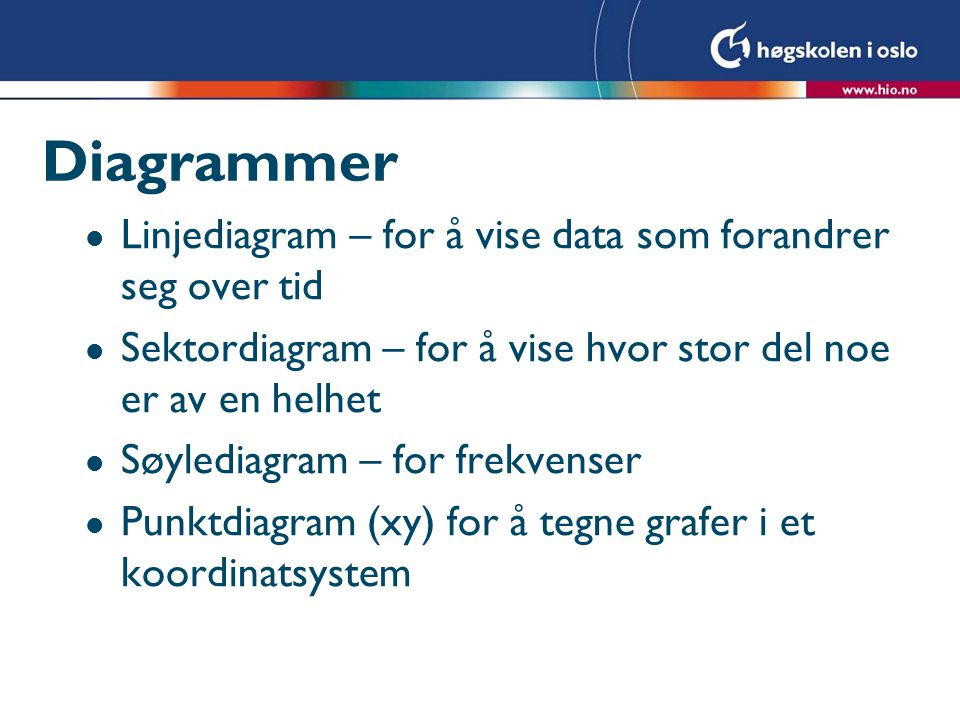 Diagrammer Linjediagram – for å vise data som forandrer seg over tid