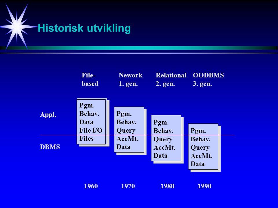 Historisk utvikling File- based Nework 1. gen. Relational 2. gen.