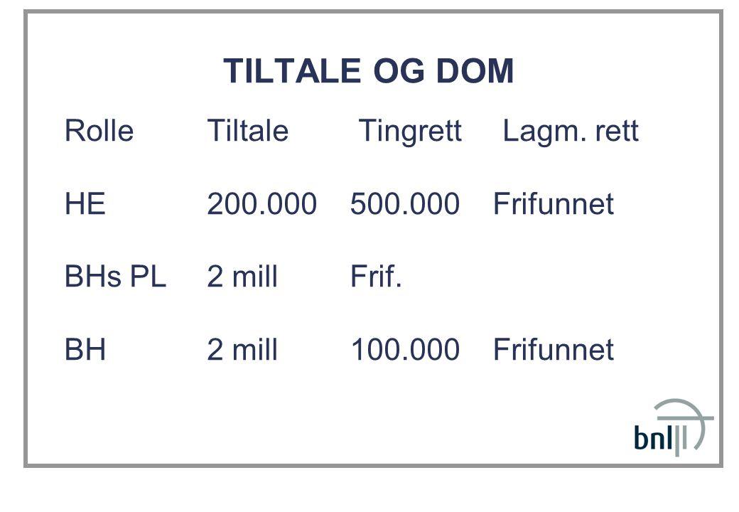 TILTALE OG DOM Rolle Tiltale Tingrett Lagm. rett
