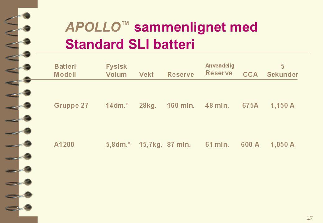 APOLLO™ sammenlignet med Standard SLI batteri
