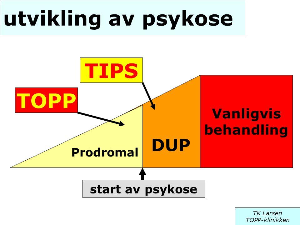 utvikling av psykose TIPS TOPP Vanligvis behandling DUP Prodromal