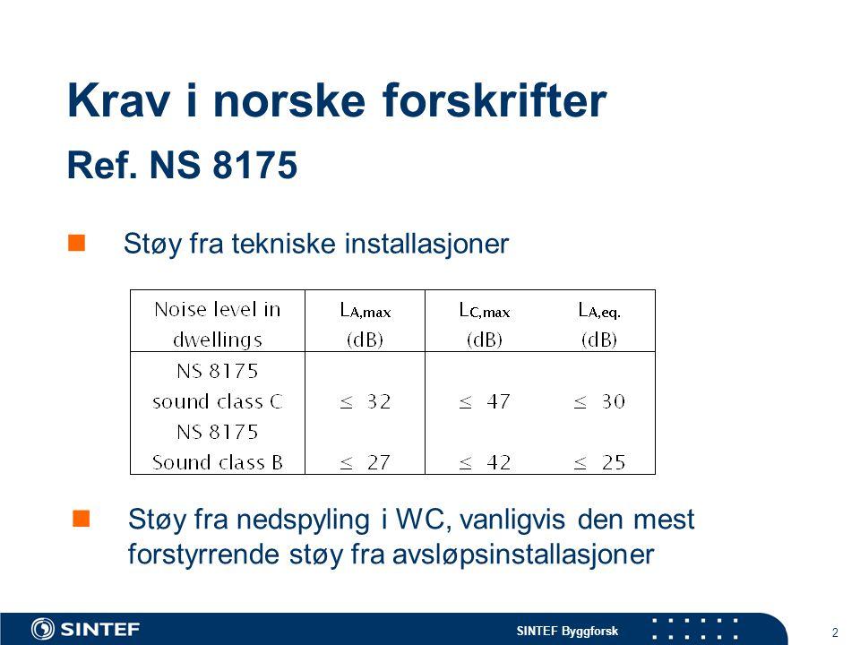Krav i norske forskrifter Ref. NS 8175