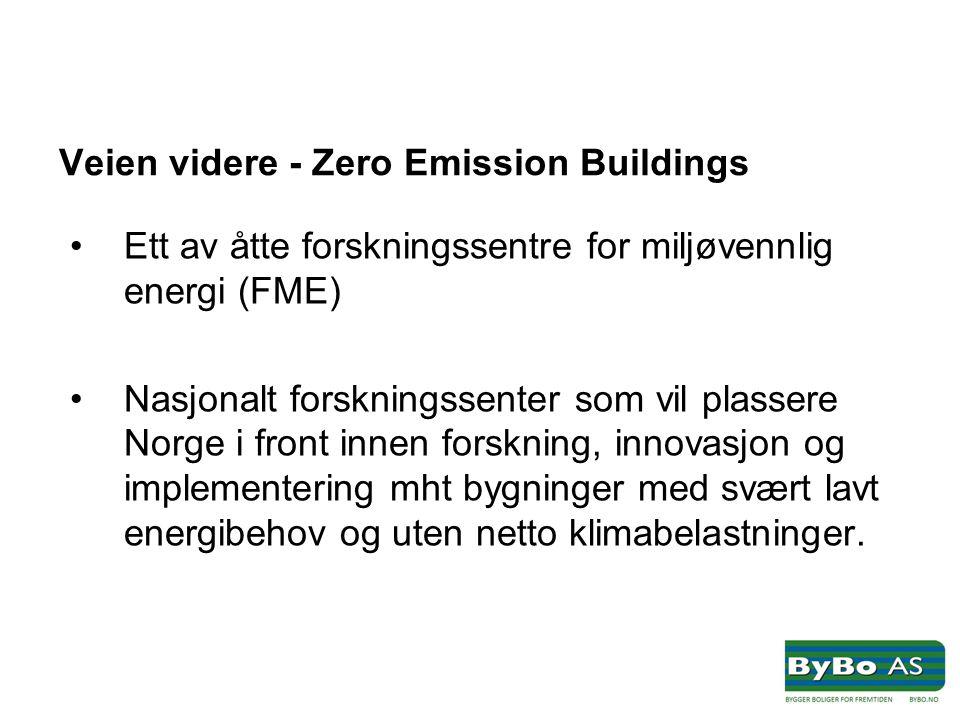 Veien videre - Zero Emission Buildings