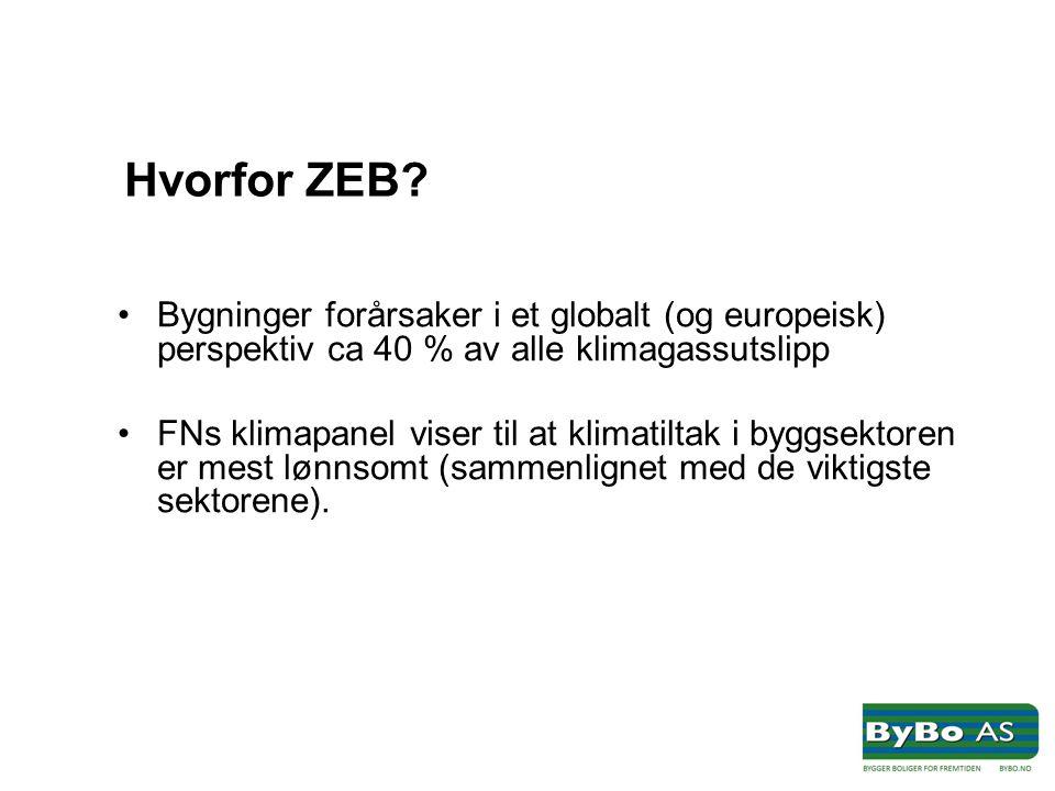 Hvorfor ZEB Bygninger forårsaker i et globalt (og europeisk) perspektiv ca 40 % av alle klimagassutslipp.