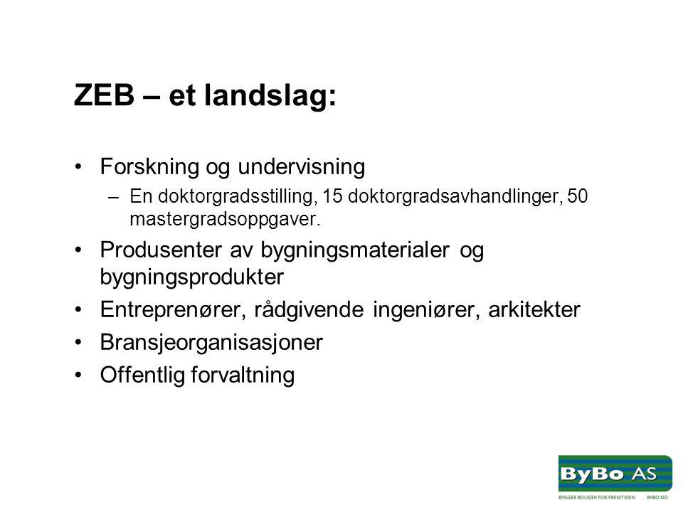 ZEB – et landslag: Forskning og undervisning