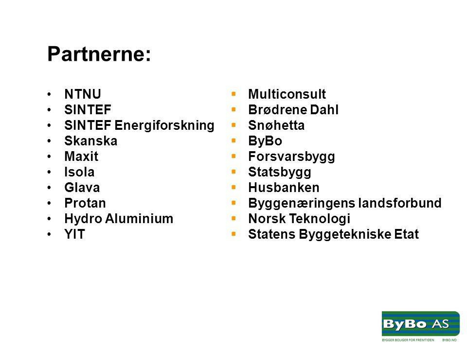 Partnerne: NTNU SINTEF SINTEF Energiforskning Skanska Maxit Isola