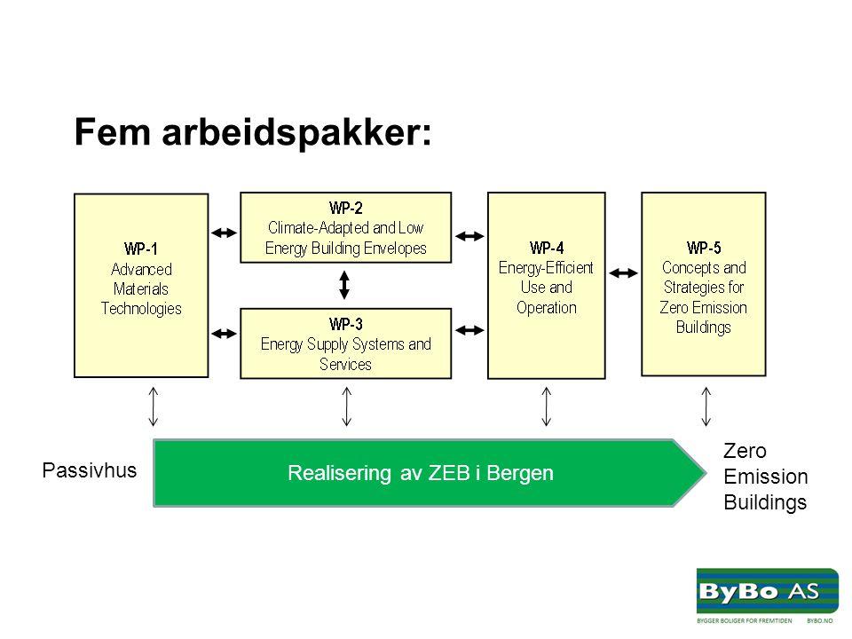 Realisering av ZEB i Bergen