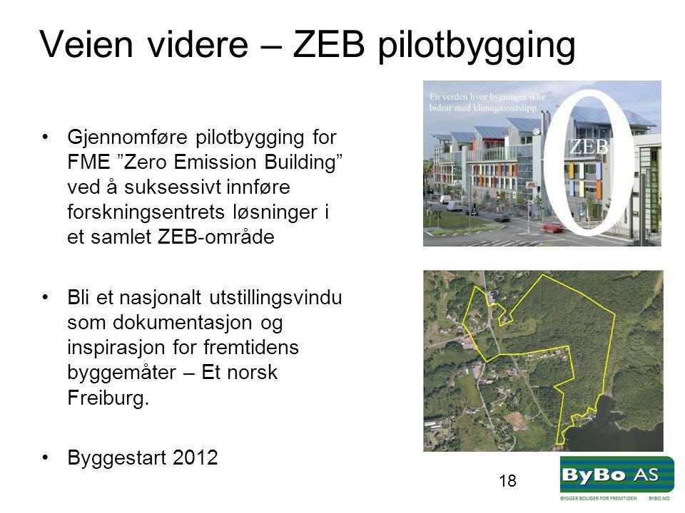 Veien videre – ZEB pilotbygging