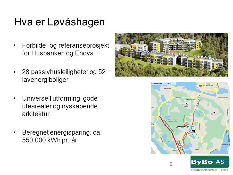 Hva er Løvåshagen Forbilde- og referanseprosjekt for Husbanken og Enova. 28 passivhusleiligheter og 52 lavenergiboliger.