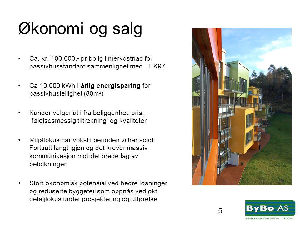 Økonomi og salg Ca. kr. 100.000,- pr bolig i merkostnad for passivhusstandard sammenlignet med TEK97.