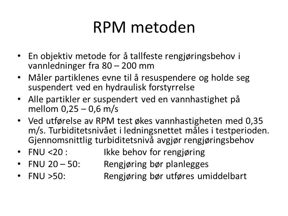 RPM metoden En objektiv metode for å tallfeste rengjøringsbehov i vannledninger fra 80 – 200 mm.