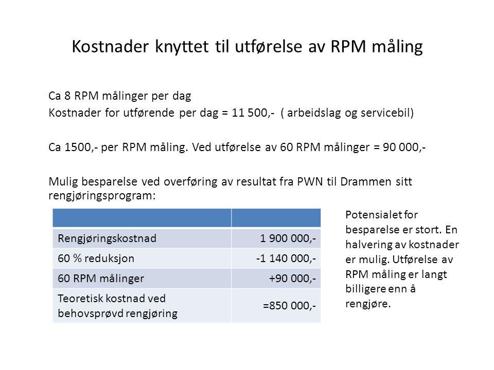 Kostnader knyttet til utførelse av RPM måling