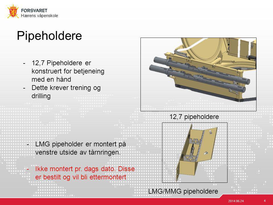 Pipeholdere 12,7 Pipeholdere er konstruert for betjeneing med en hånd