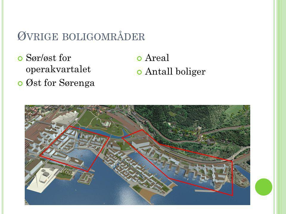 Øvrige boligområder Sør/øst for operakvartalet Øst for Sørenga Areal