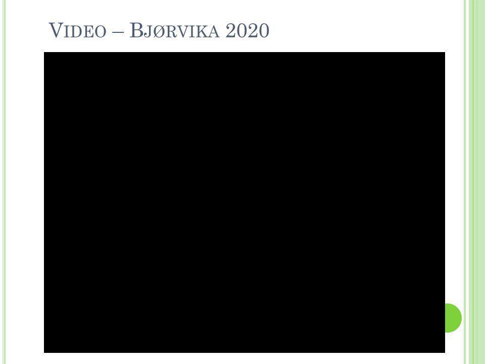 Video – Bjørvika 2020