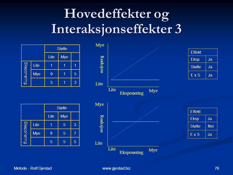 Hovedeffekter og Interaksjonseffekter 3