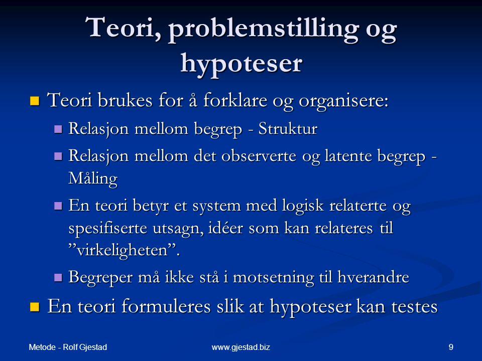 Teori, problemstilling og hypoteser