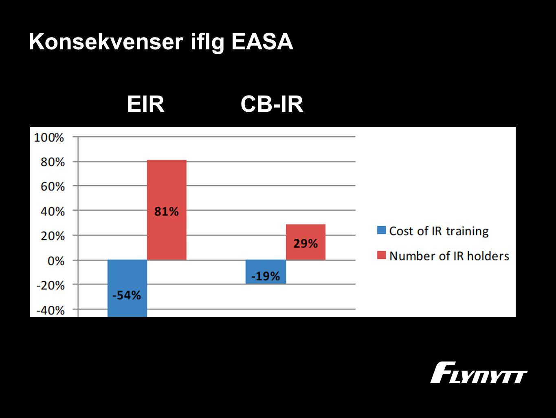 Konsekvenser iflg EASA